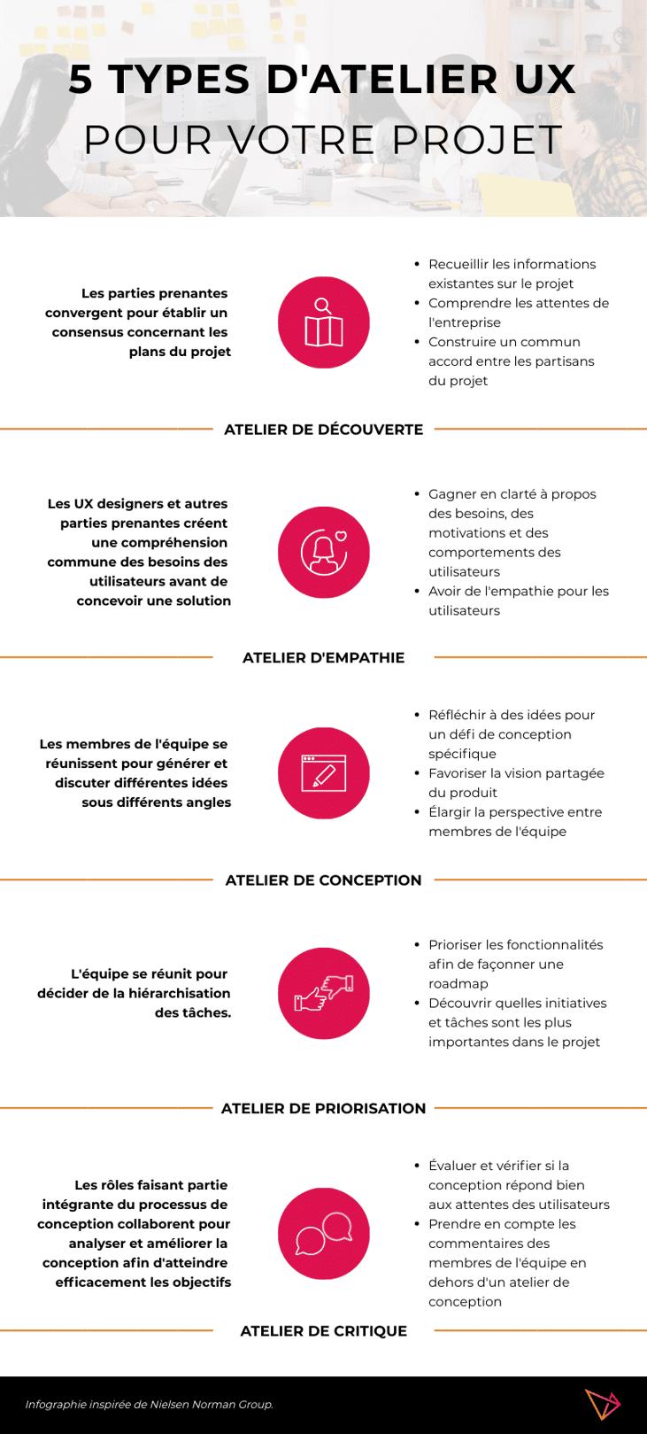 5-types-d-atelier-ux-adimeo