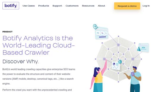 Capture d'écran de Botify Analytics