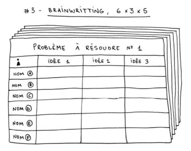 brainwritting