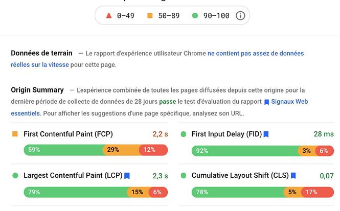 core web vitals - pagespeed insights