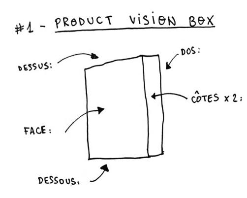 product-vision-box