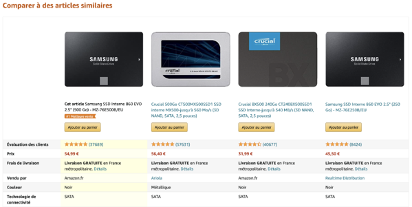 exemple-up-selling-comparaison articles similaires