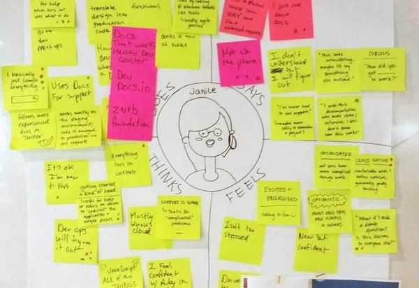empathy-map- alessiolaiso.com